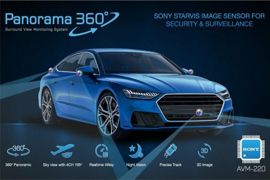 Camera 360 độ cho ô tô Panorama AVM 220