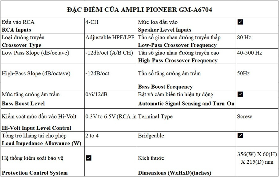AMPLI PIONEER GM-A6704 - Cao Sang Auto