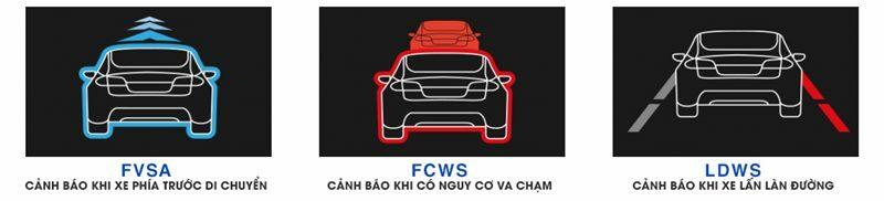 Công nghệ hỗ trợ lái xe an toàn ADAS