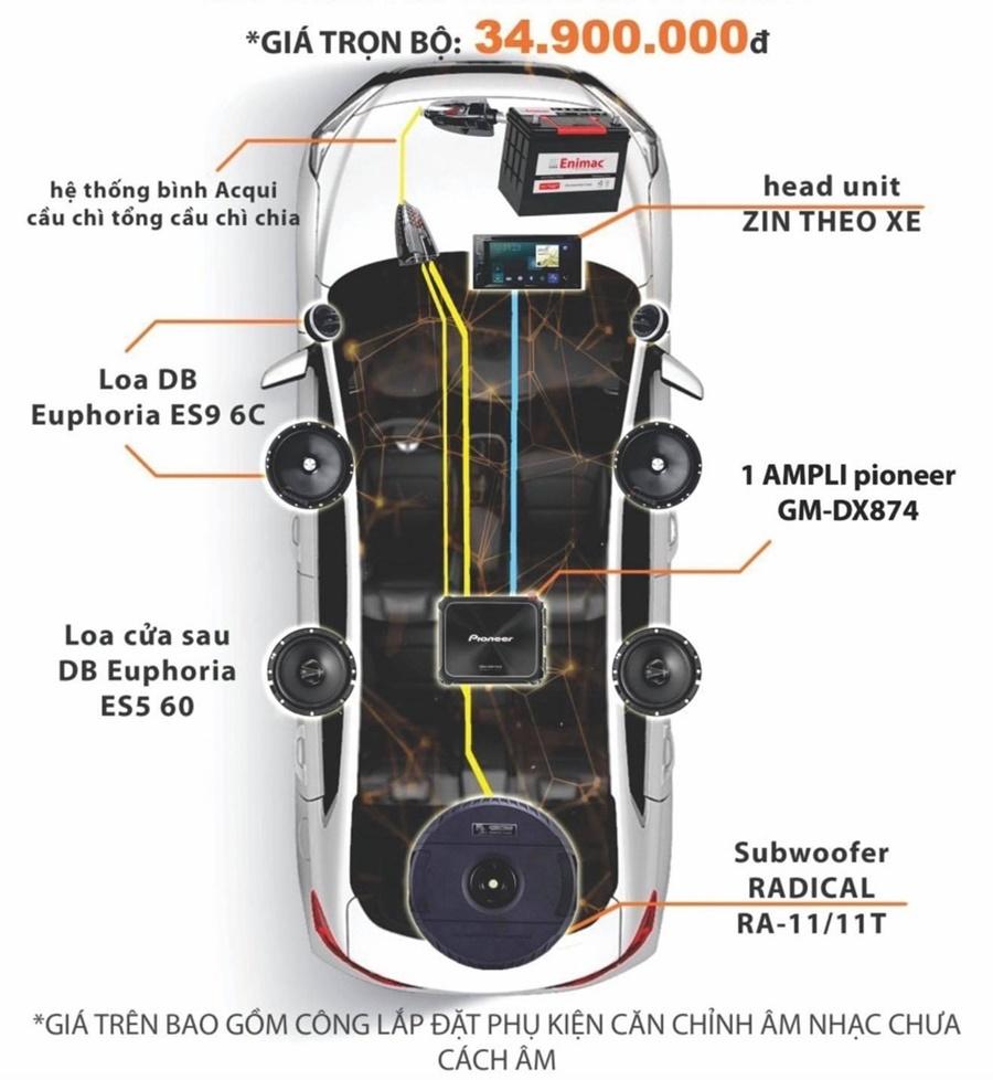 Cấu hình âm thanh loa DB - SUB RADICAL - USA. AMPLI PIONEER JAPAN