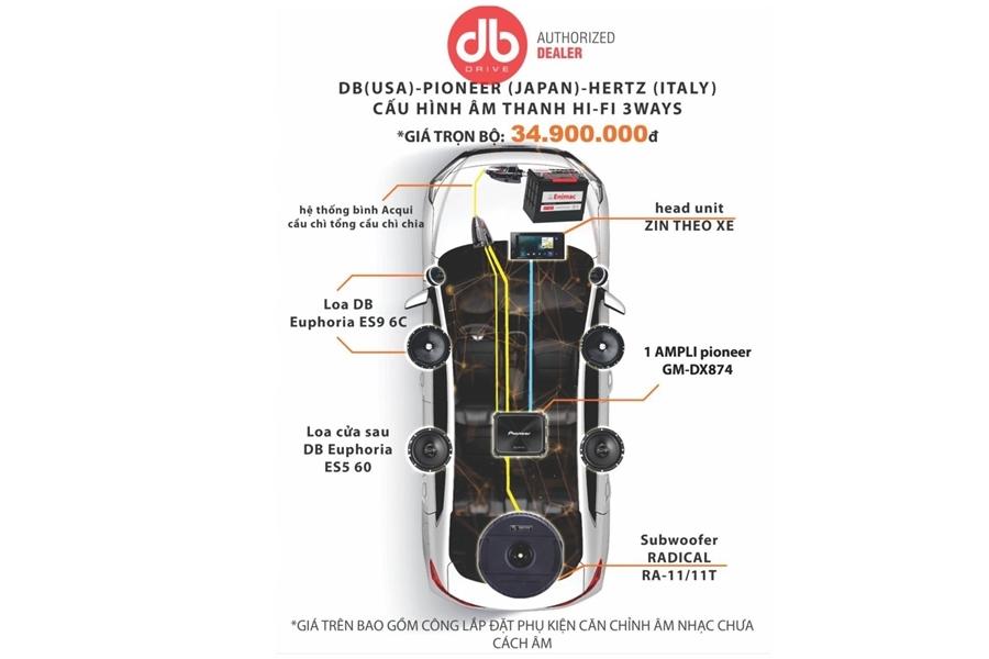 COMBO: DB (Mỹ) - PIONEER (Nhật) - HERTZ (ITALY) - Cấu hình âm thanh HI-FI 3 WAYS - Hình 1