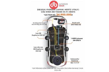 COMBO: DB (Mỹ) - PIONEER (Nhật) - HERTZ (ITALY) - Cấu hình âm thanh HI-FI 3 WAYS