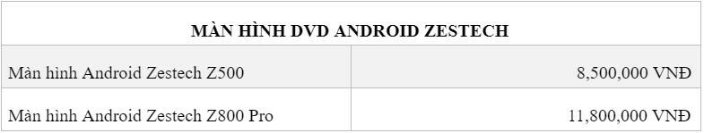 BÁO GIÁ CÁC LOẠI MÀN HÌNH DVD ANDROID TẠI TRUNG TÂM CAO SANG