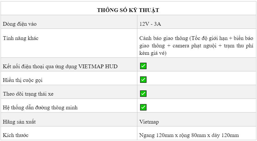 Màn hình HUD Vietmap H1N