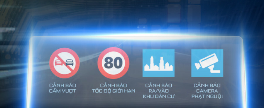 Màn Hình Hiển Thị Thông Minh VIETMAP H1N - HUD